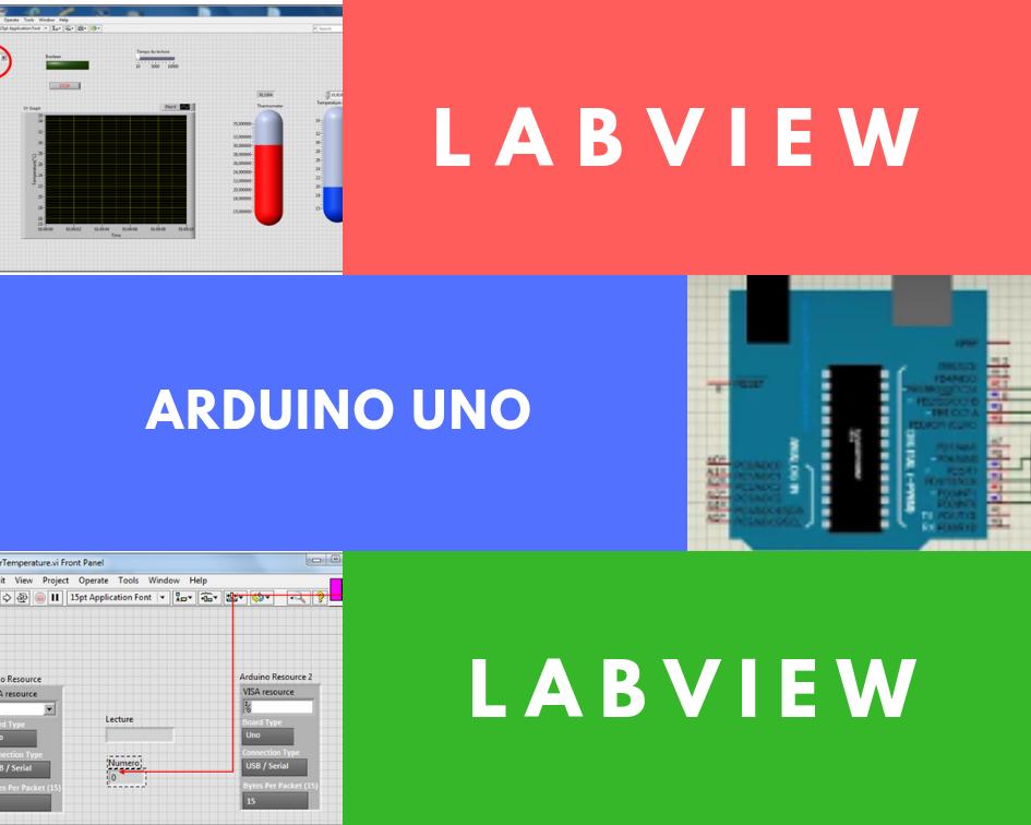 Arduino Labview Temperature Control