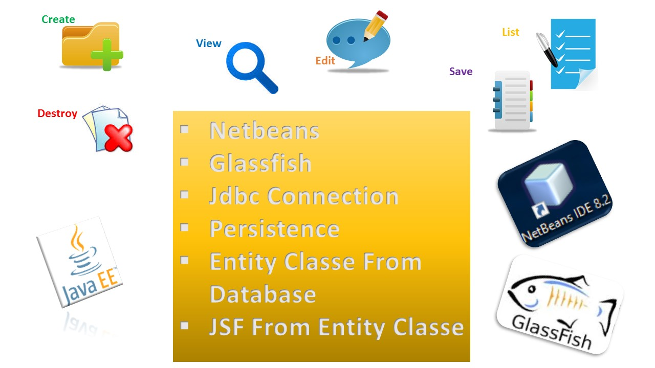 netbeans crud web application
