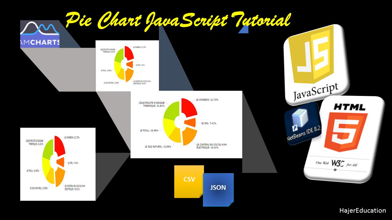 CHART JS : Pie Chart JavaScript Tutorial