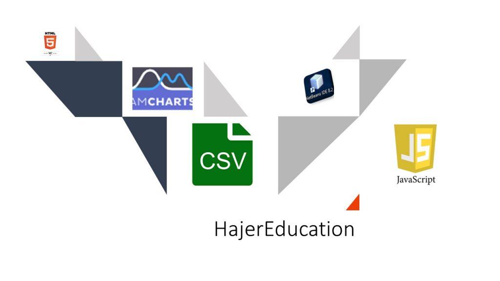 CHART JS EXAMPLES