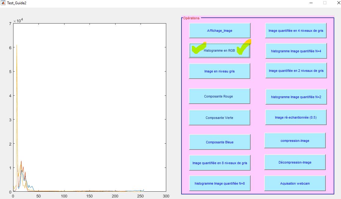 histogram rgb image matlab : traitement d'image matlab tutorial