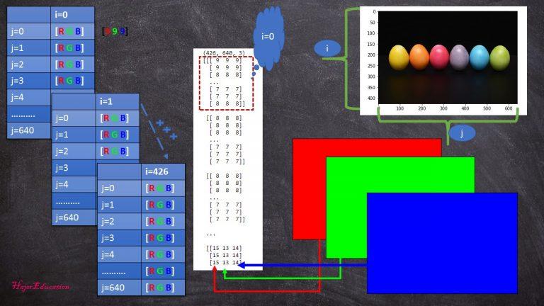 IMAGE PYTHON RGB VALUES