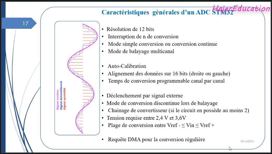 ADC STM32
