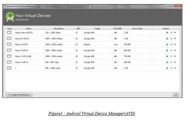 Android Virtual Device Manager(AVD)