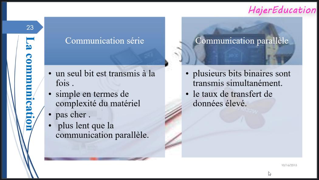Communication série et Communication parallèle