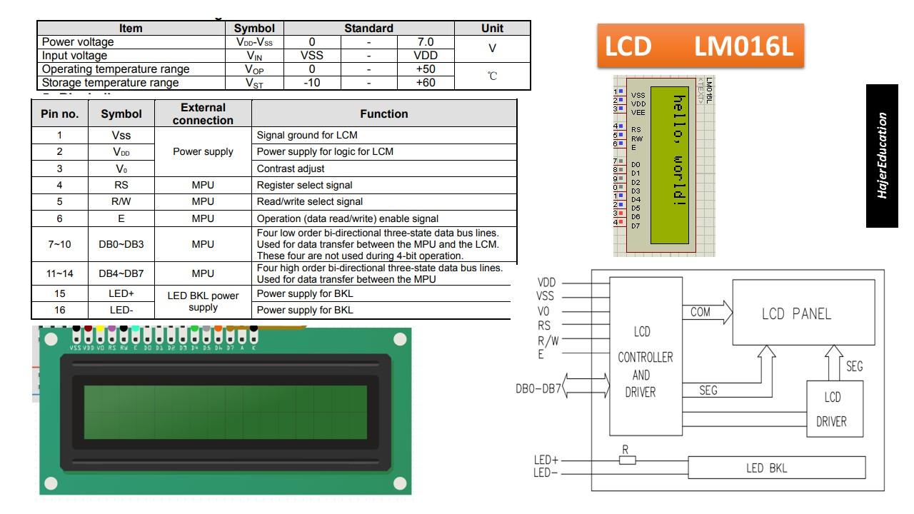 Spécification lcd 16x2 Arduino