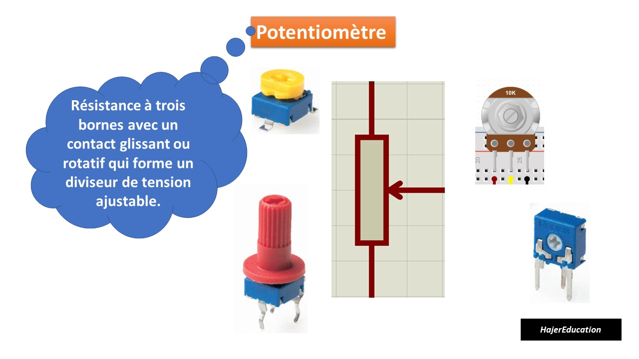 Définition Potentiomètre : lcd Arduino 16x2 Proteus Tutorial