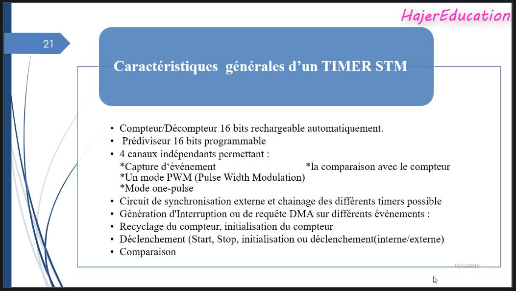 TIMER STM