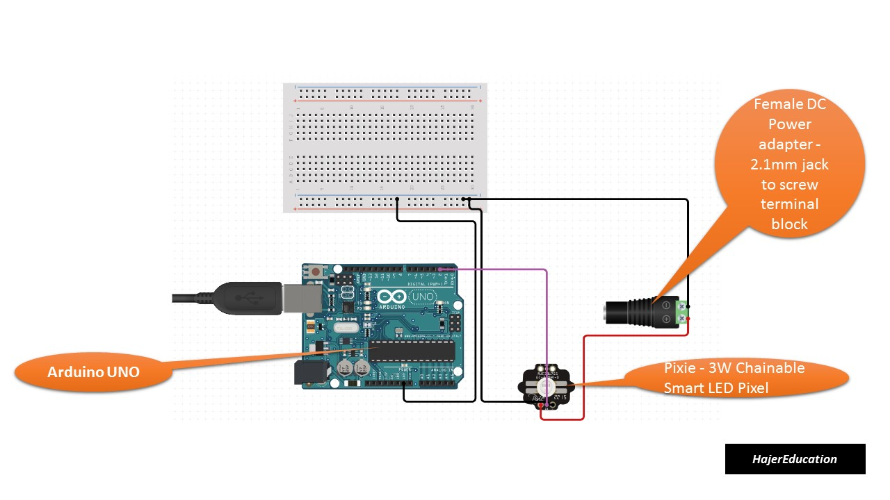 Comment brocher et coder Pixie Smart LED avec Arduino ?