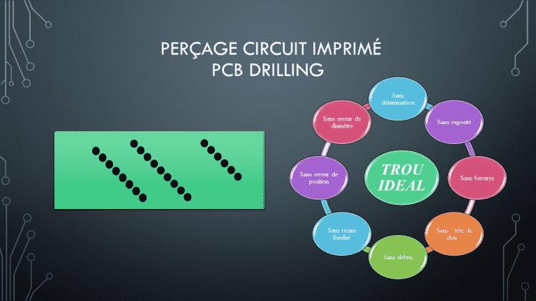 perçage circuit imprimé PCB DRILLING TROU IDEAL