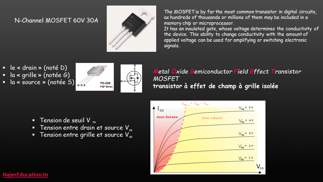 MOSFET N-CHANNEL TRANSISTOR