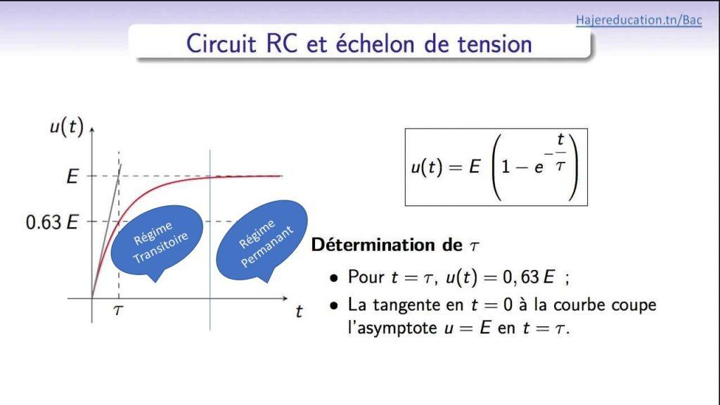 Régime transitoire , Régime permanant condensateur hajereducation