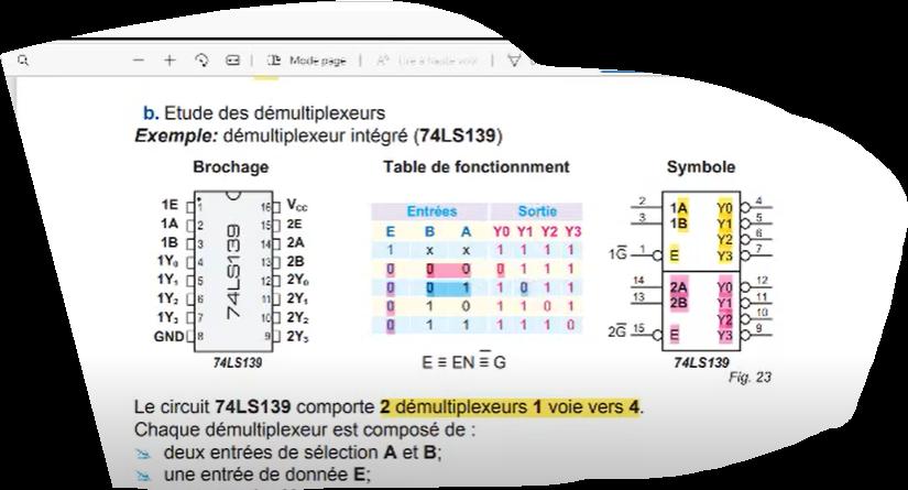 DEMULTIPLEXEUR Logique combinatoire cours ( Partie 4 ) شرح