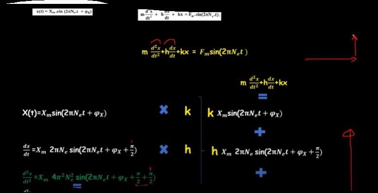 Pendule élastique exercice corrigé : cours + ex 1 bac math SP 2015 شرح