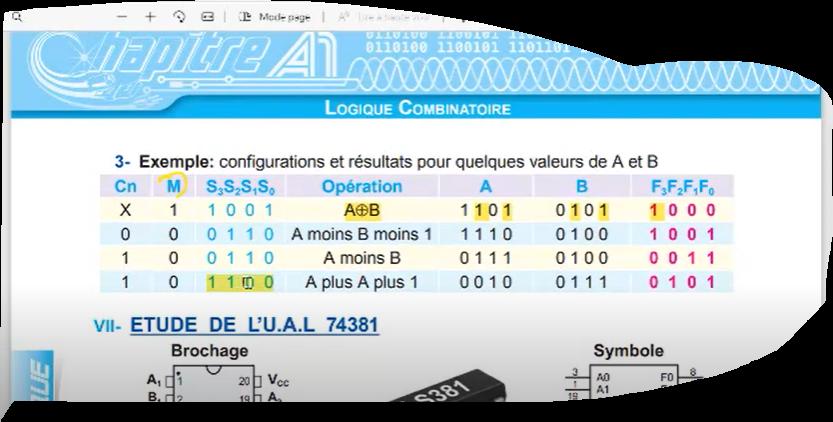UAL unité arithmétique et logique cours UAL شرح