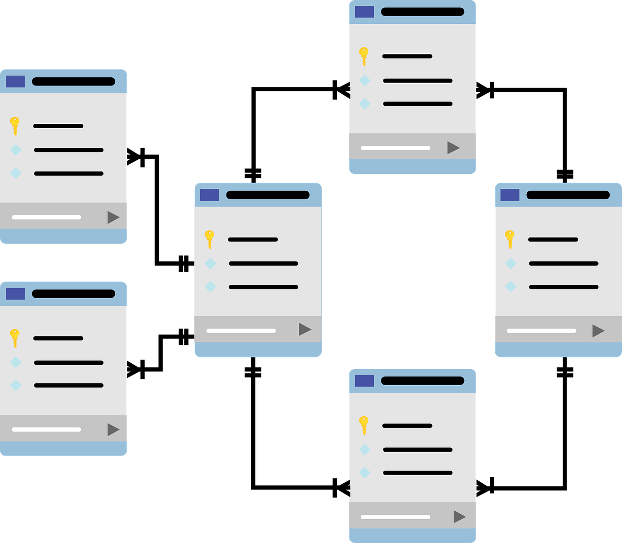 la persistance l'organisation papier l'organisation en fichiers ( cours BD P2 )