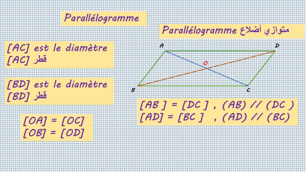 Angles أولى ثانوي parallélogramme متوازي أضلاع