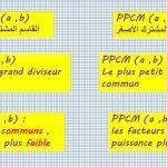 PGCD PPCM  : Algèbre 1 er année