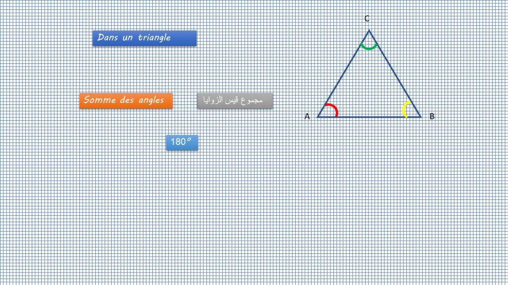SOMME ANGLES TRIANGLE